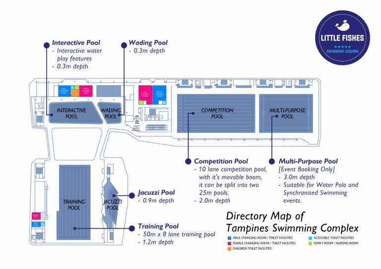 direction map of tampines swimming complex